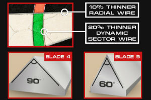 Winmau Blade 5 wire profile